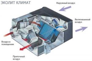 Приточно-вытяжная промышленная вентиляция