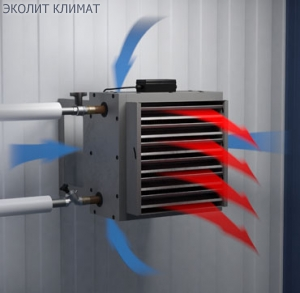 Воздушное отопление и вентиляция